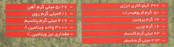 گز اصفهان قیمت
